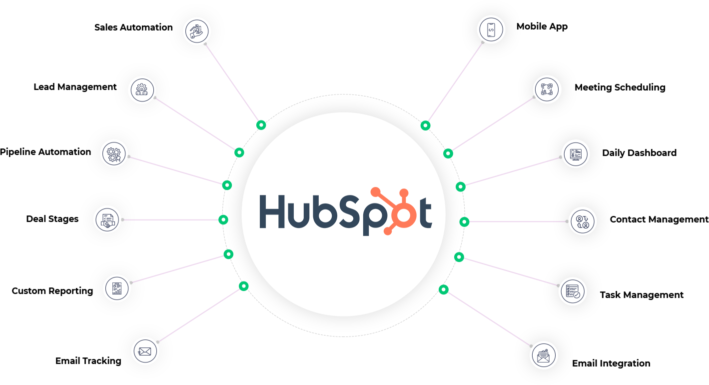 TeamRevenue-hubspot-feature